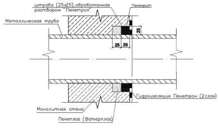 полиуретановый лак для бетонного пола цена